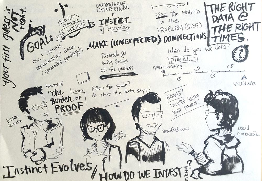 Sketch by Susan Lin, bysusanlin.com