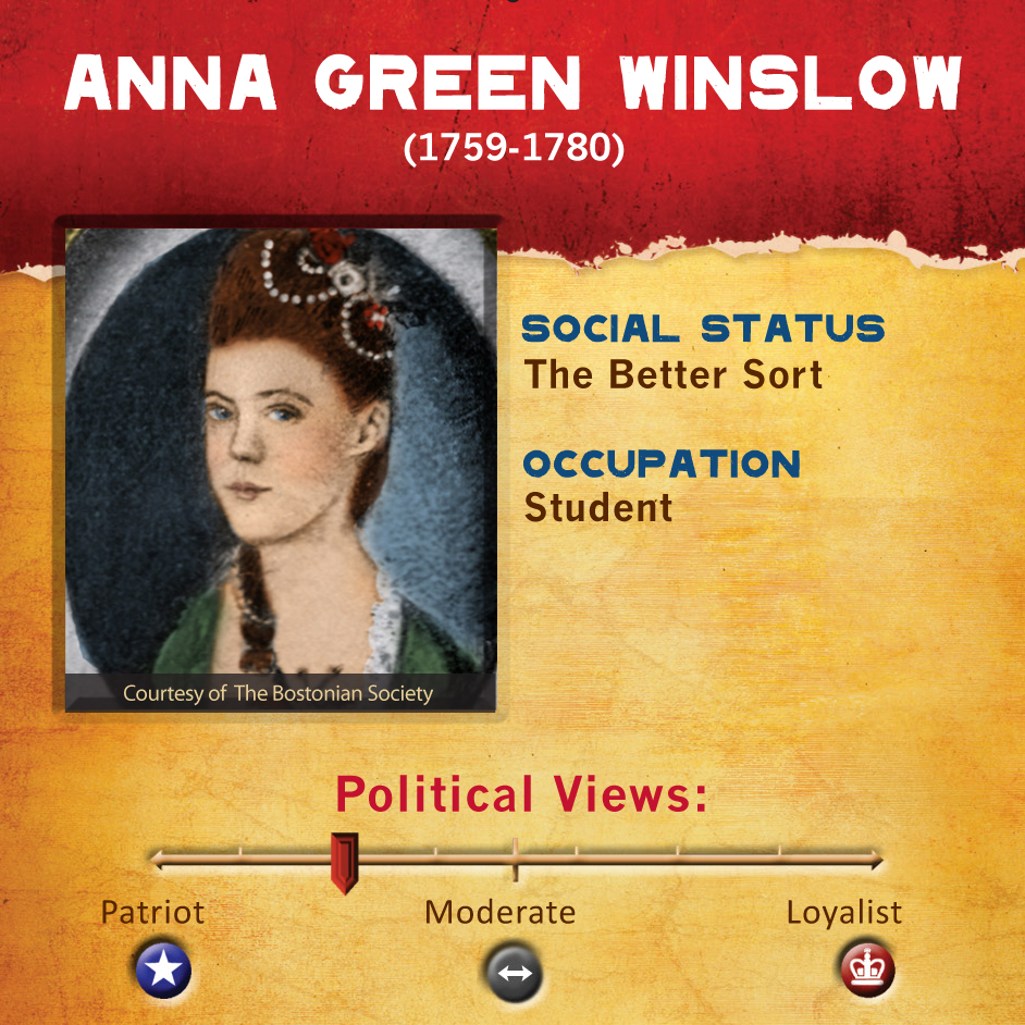 Anna Green Winslow.jpg