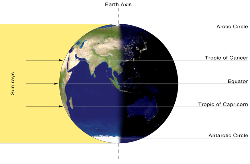 Earth Lighting Equinox. From Wikipedia Commons.