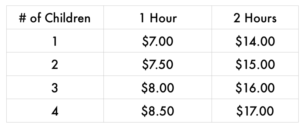 Childcare Reimbursement Table.png