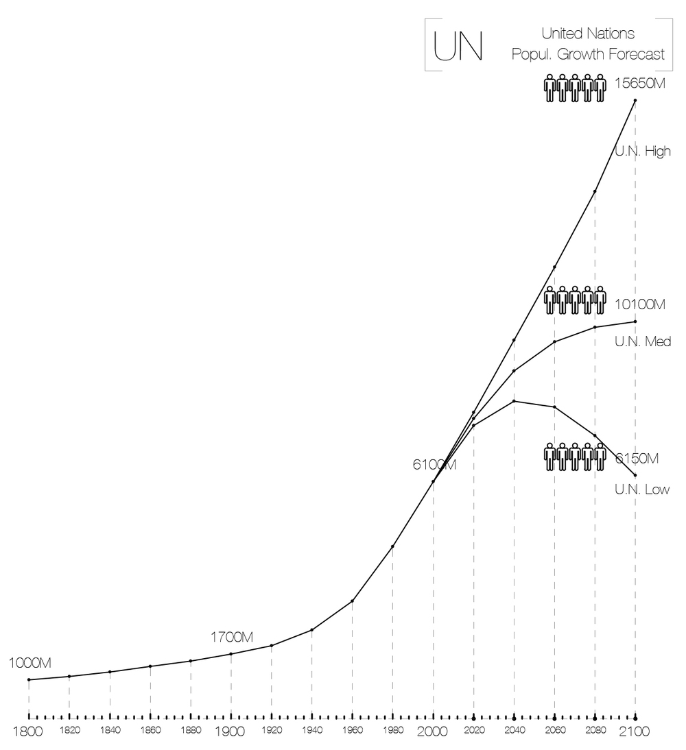 03_Graphic World Population growth.jpg