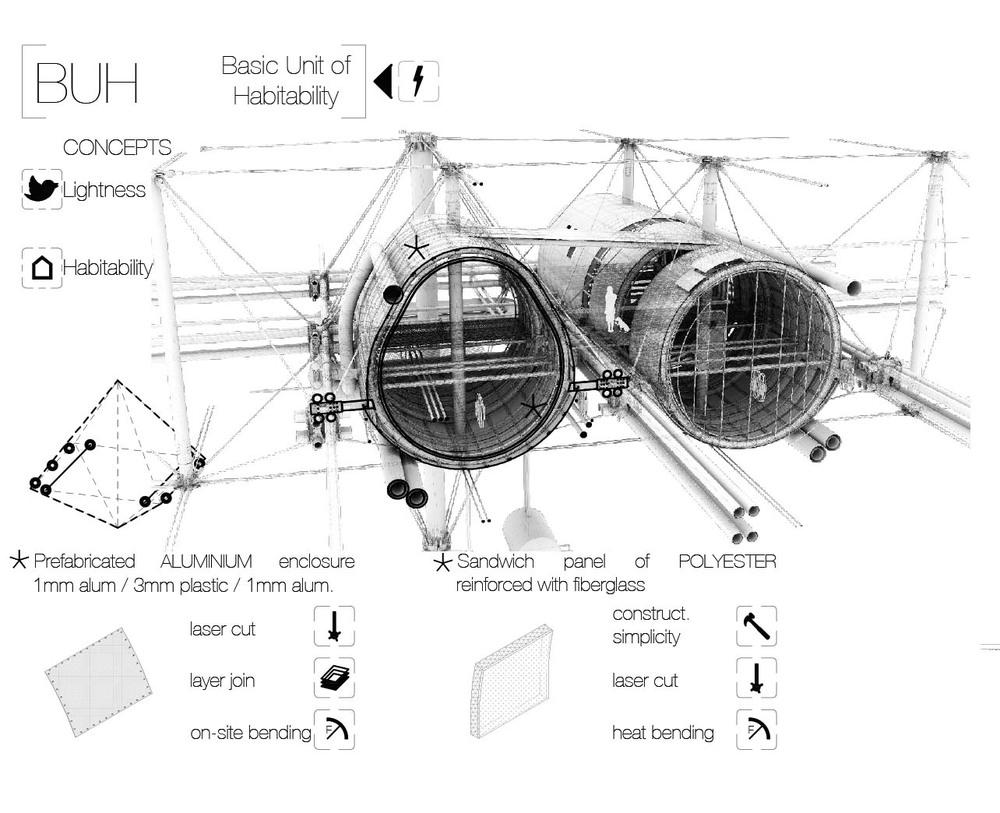 18_Unit of habitability.jpg