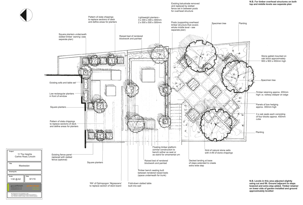 Rooftop garden Lincoln - Masterplan