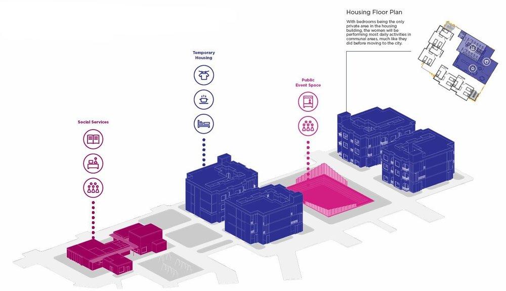 Diagram Spatial Planning.JPG