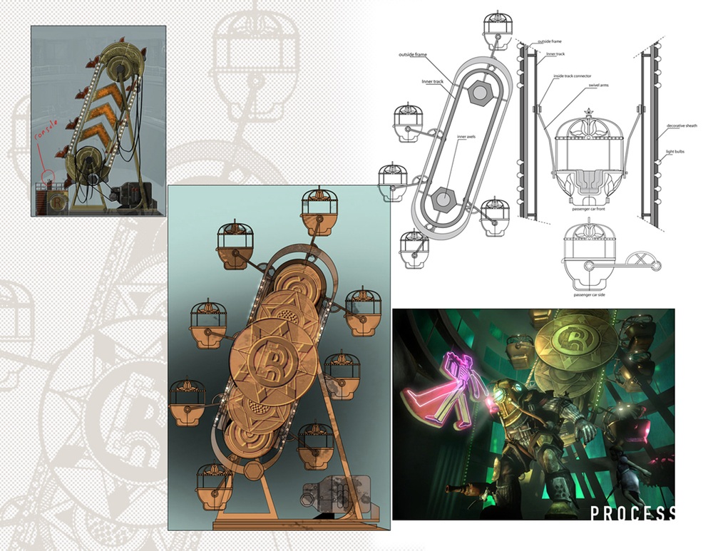 Bioshock 1 - Ferris Wheel Concept © Irrational Games