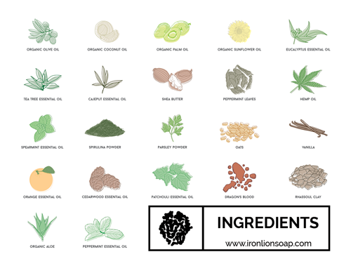 ILS Natural Soap Shop - Organic Ingredient List