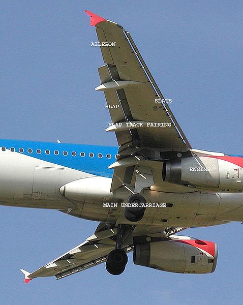 Aircraft_Wings_Labeled_Flight_Controls.jpg