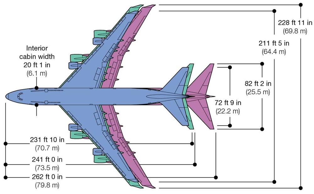 747xfamilyc.jpg