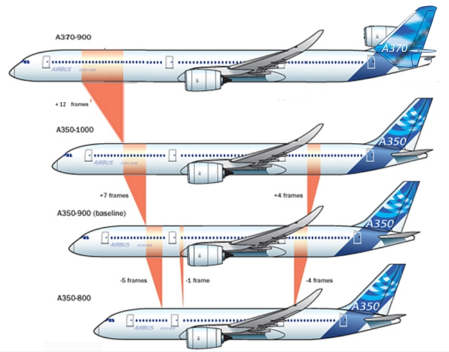 airbusa370-900.jpeg