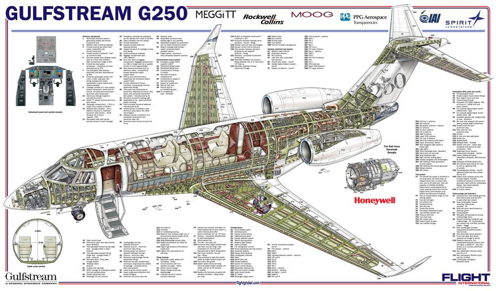 gulfstream250cutaway.jpg