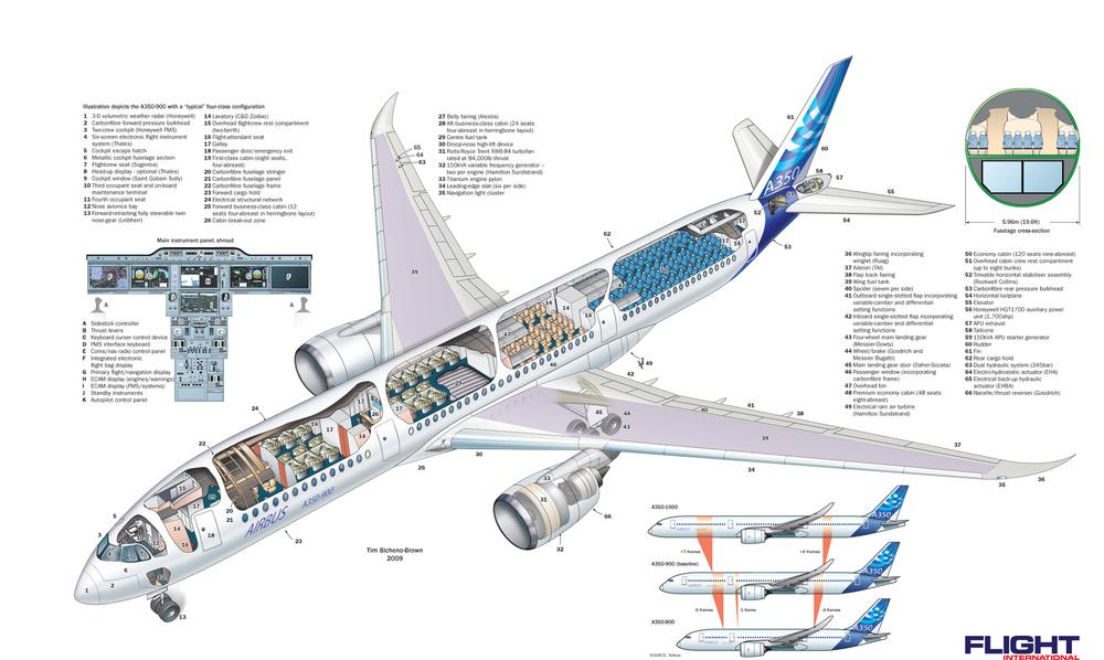 A350_Diagram-Schematic.jpg
