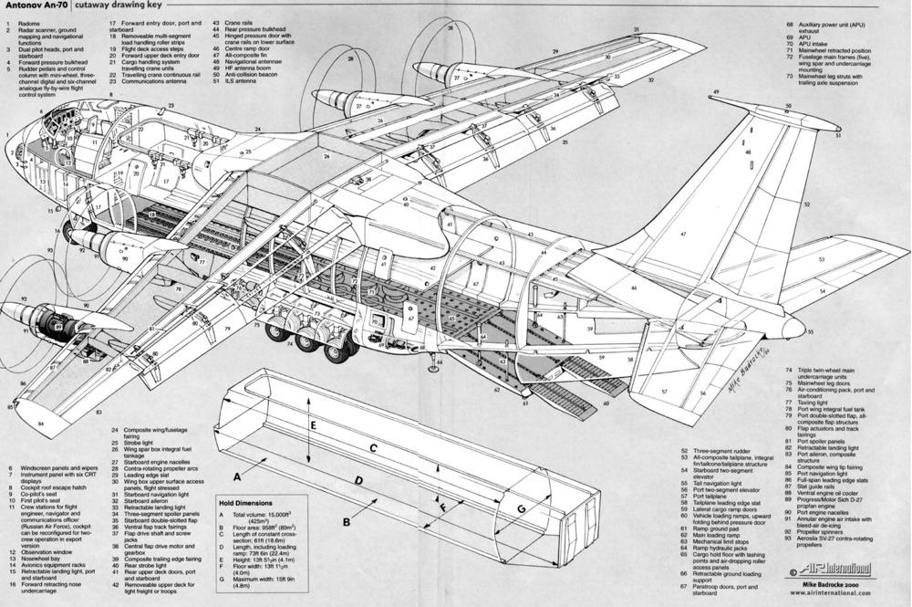 an70-cutaway-diagram.jpg
