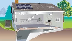 Lennox Solar.jpg