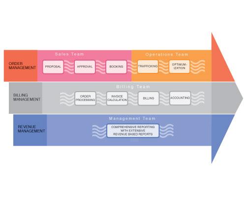 info.graph.3.jpg