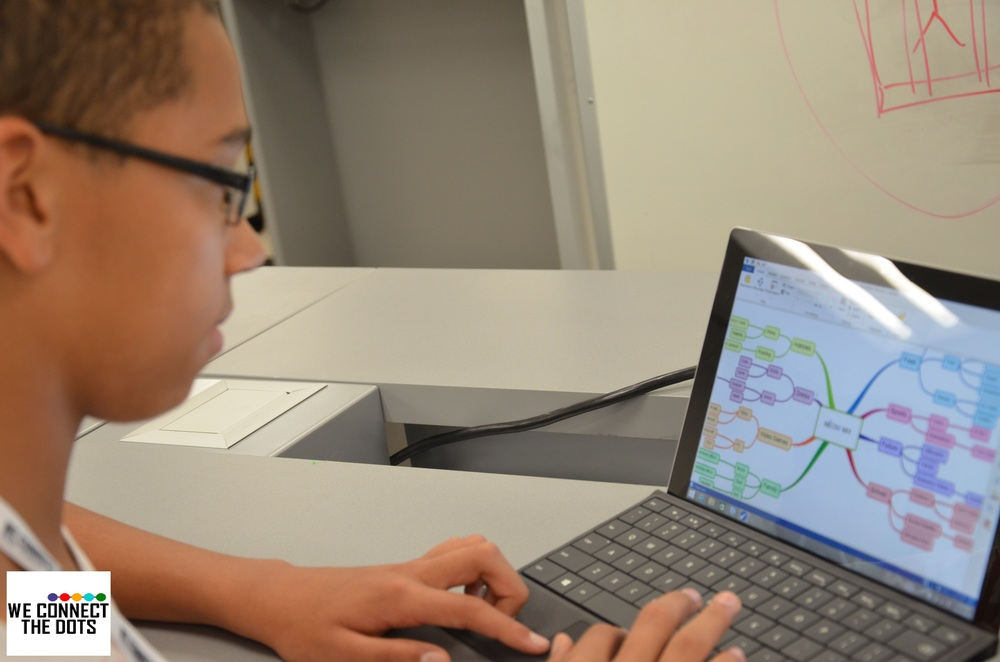 Student using iMindMap, a ThinkBuzan product.