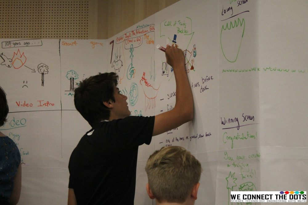Students brainstorm their concept for a conceptual business that will serve humanity