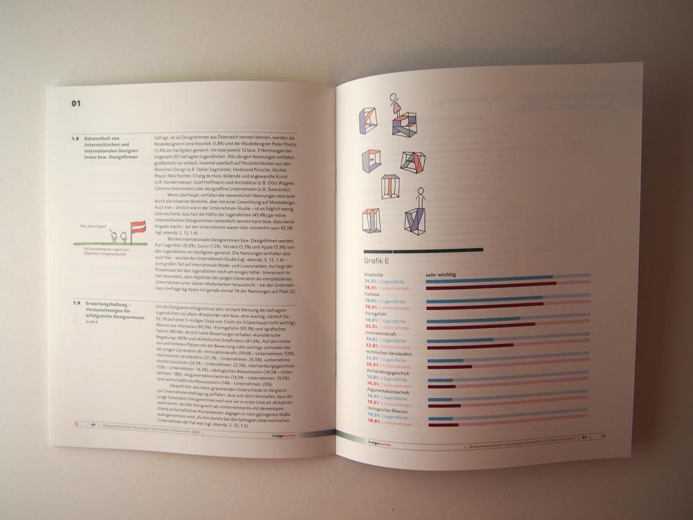 designbewusstein02.jpg