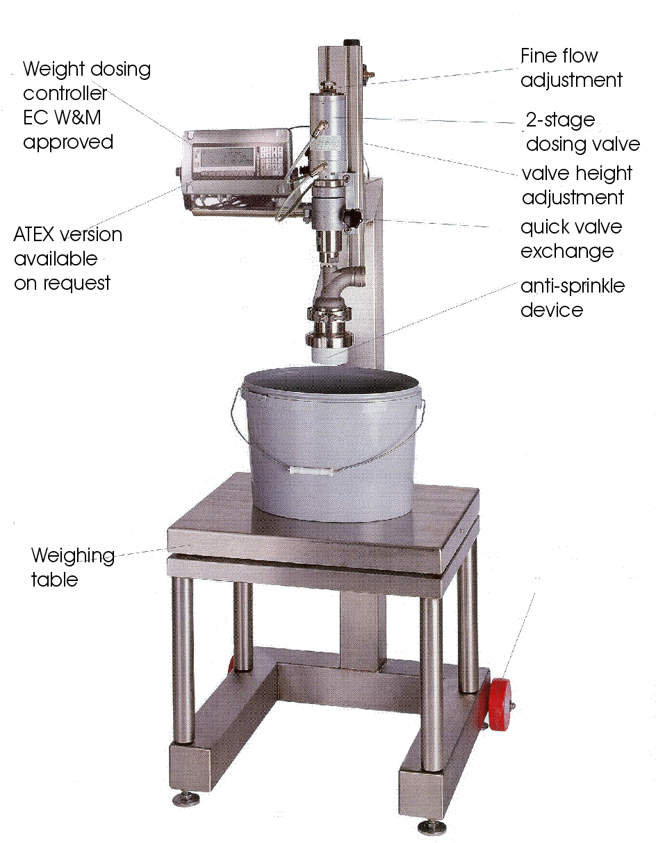 Open top filler for food, chemicals, paints, ...