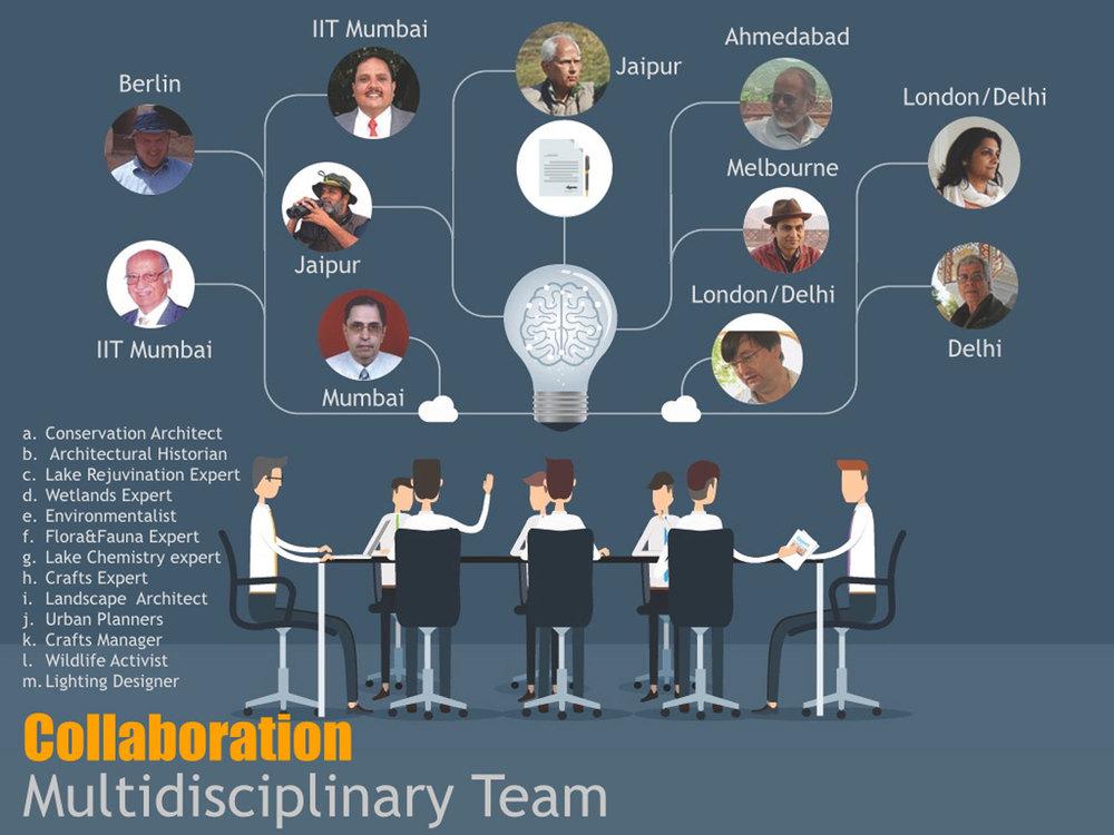 JalMahal Collaborative