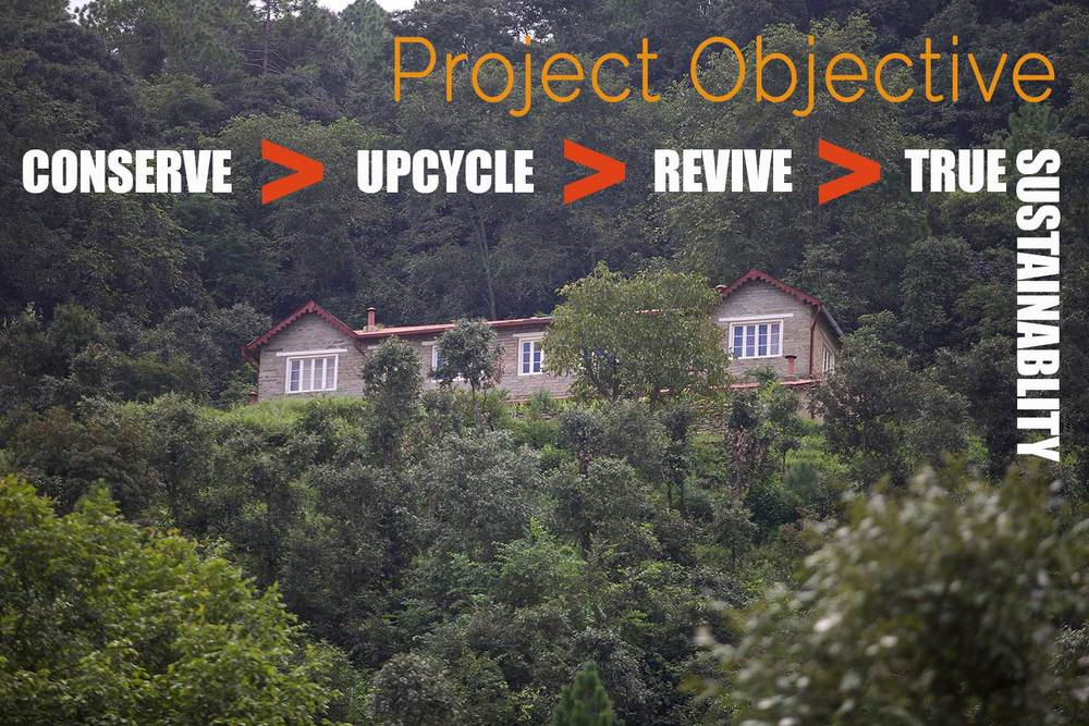 Jilling Project Objectives