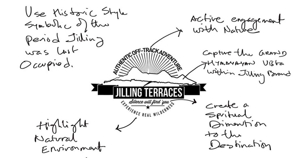 Jilling Branding