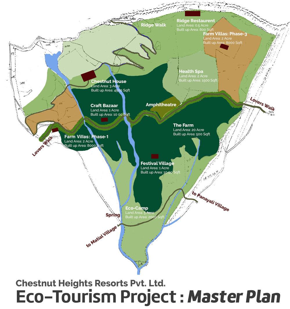 master-plan.jpg