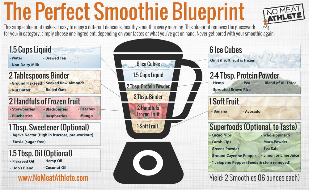 smoothie-blueprint.jpg
