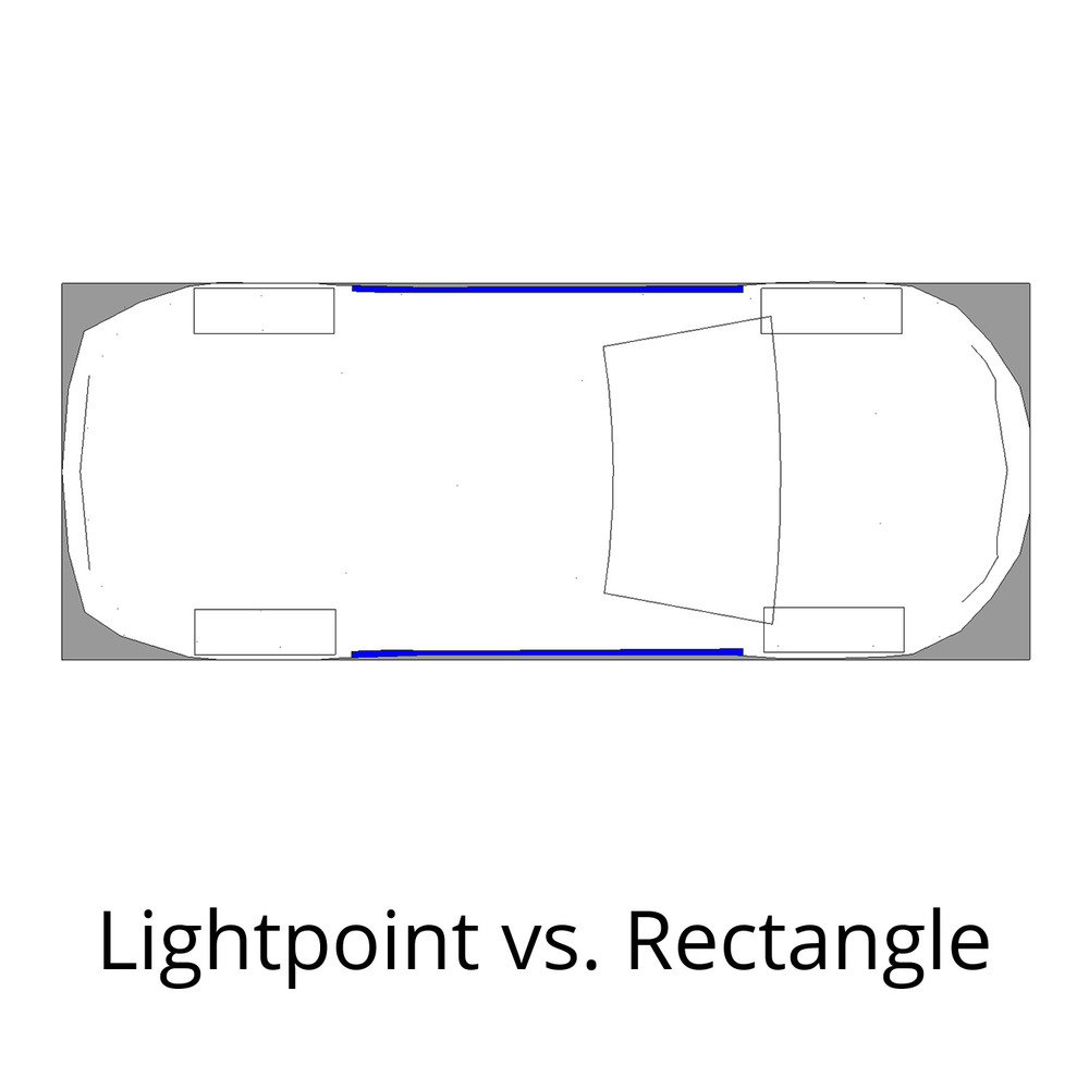 Lightpoint vs. Rectangle