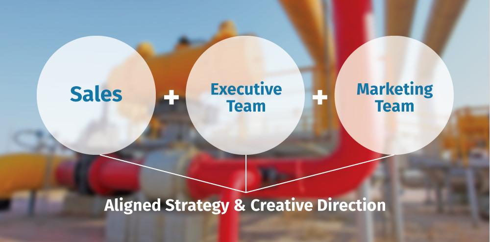 Strategy-Chart.jpg