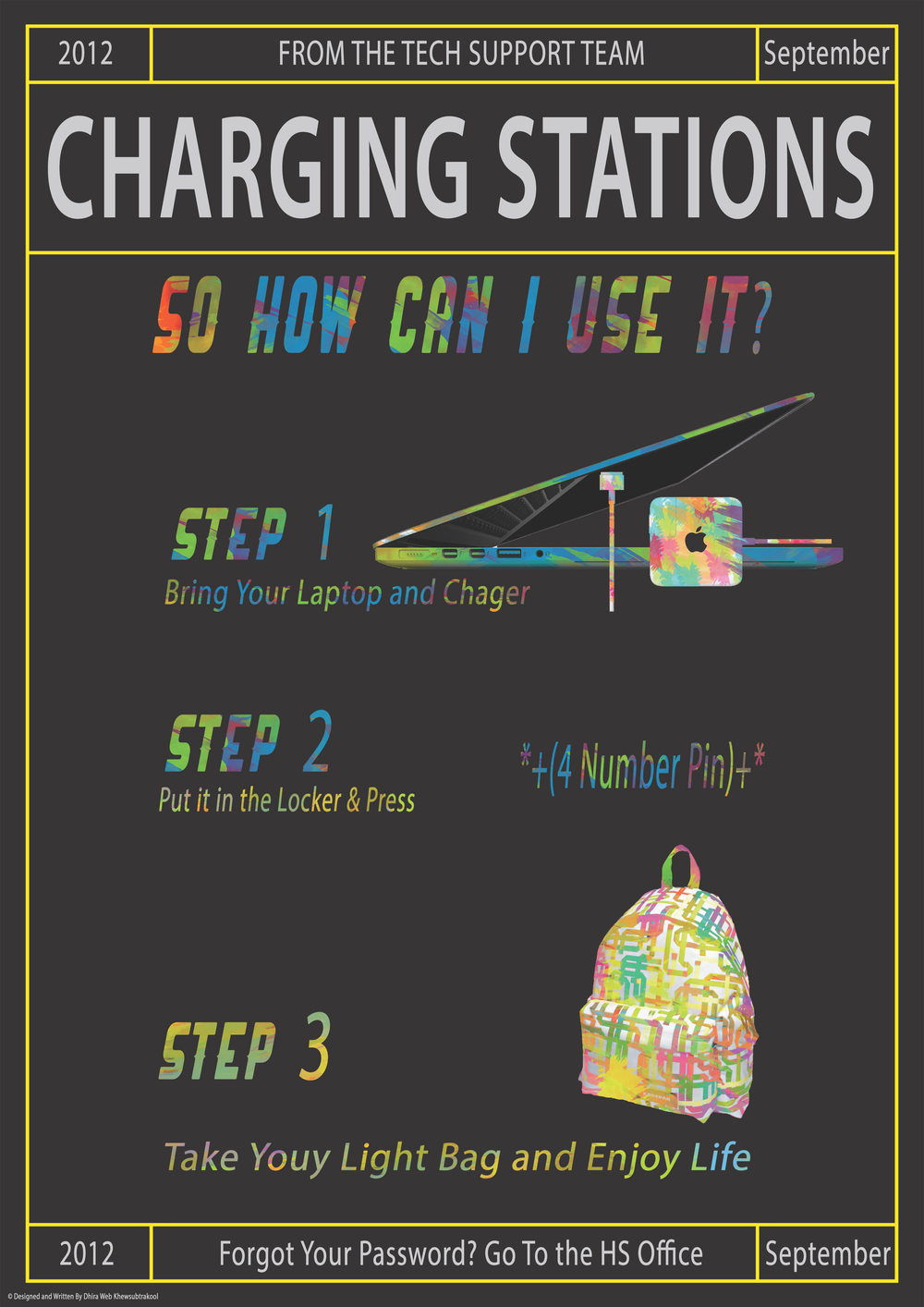 Charging Stations Posters