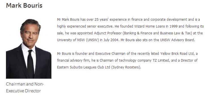 Mark Bouris.png