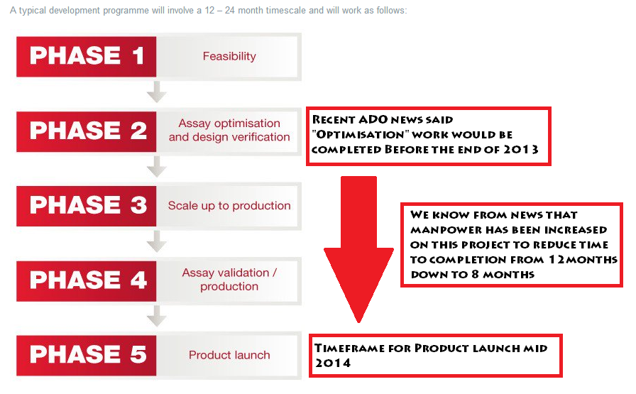 Product launch time.png