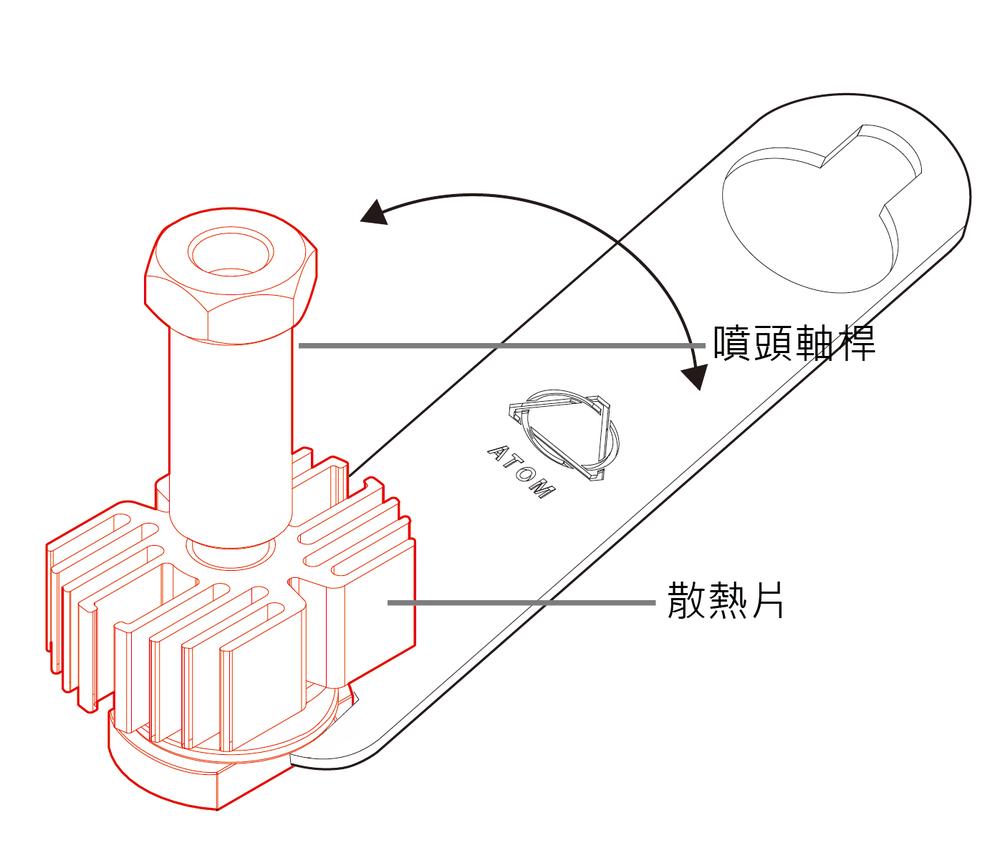 注意!噴頭在鎖上移動平台蓋的時候,不要用力過度(參照組裝說明書p.15),以避免使力過度導致快速接頭斷裂。