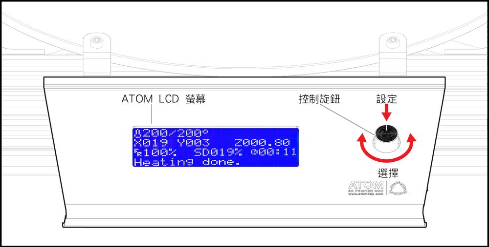 在列印時,旋轉旋鈕可以調整列印速度,按下旋鈕可以進入選單。