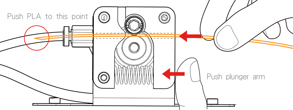 fig.2 - Feeding PLA Filament For Automatic Loading