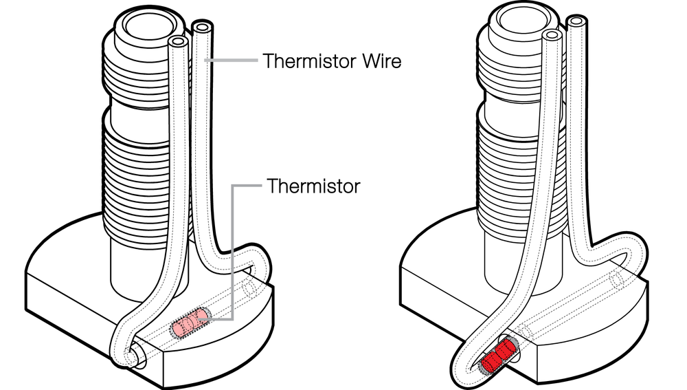 fig.4 - Thermistor Is Centered              fig.5 - Thermistor Is Out of Place