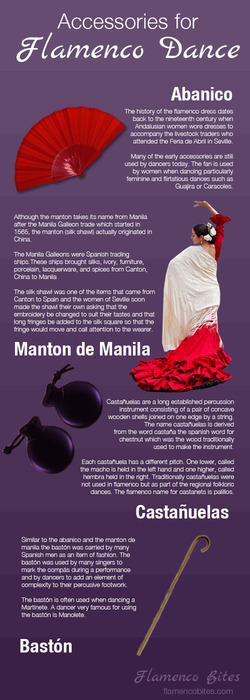 Accessories for flamenco infographic - abanico - manton de manila - castañuelas - baston | www.flamencobites.com