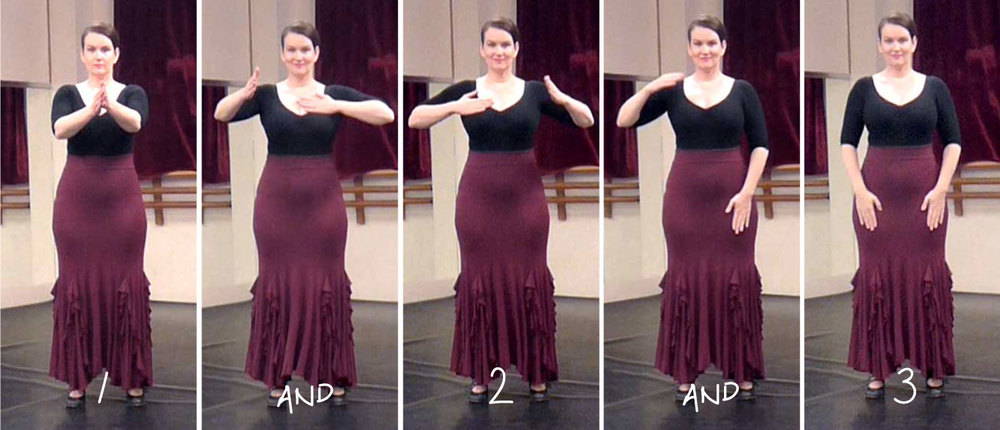 Flamenco body percussion pattern 1 | www.flamencobites.com