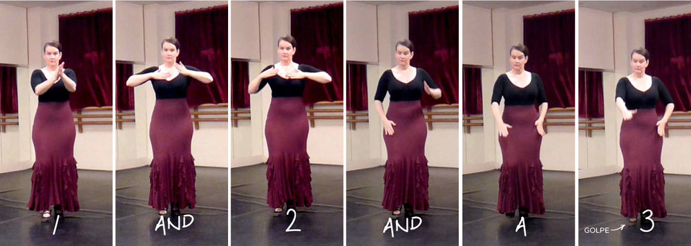 Flamenco body percussion pattern 2 | www.flamencobites.com