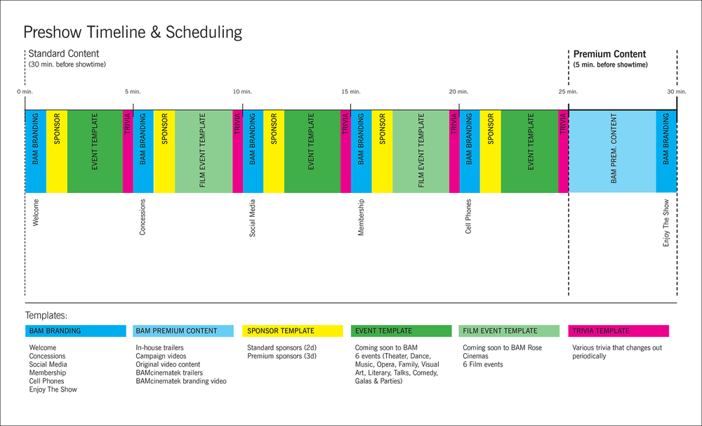 KP_BAMCinemaPreshow_Scheduling
