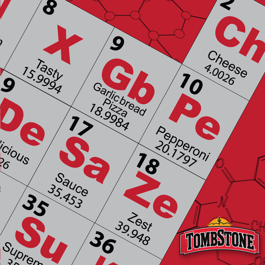Periodic table of Pizza