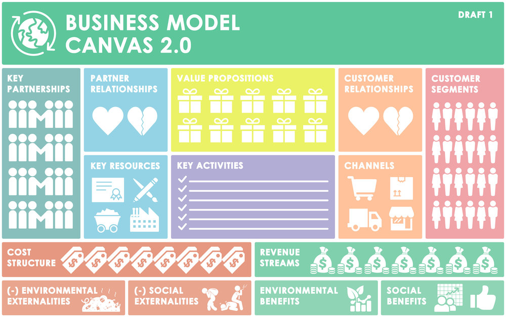 BUSINESS MODEL CANVAS 2.0.jpg