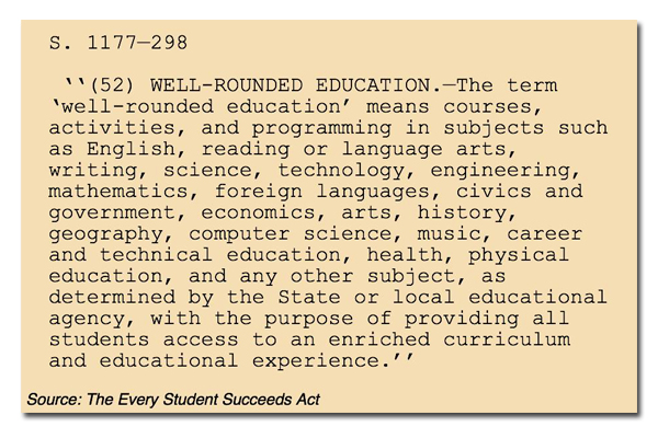 "The term ""well-rounded education"" appears 24 times in the Every Student Succeeds Act, and money to support related activities comes from SSAEG disbursements."