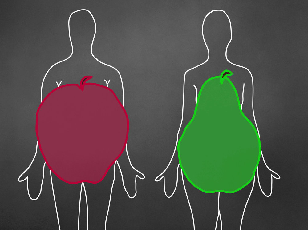 Apple and Pear Body Shape Carry Montgomery