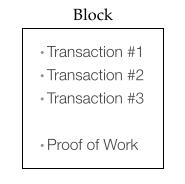 Bitcoin.Block.jpg