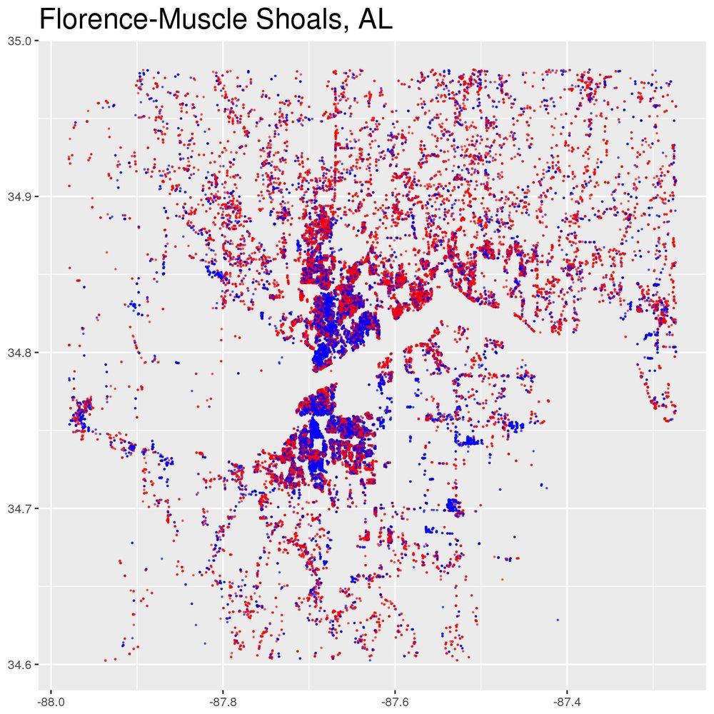 Florence-MuscleShoalsAL.jpeg