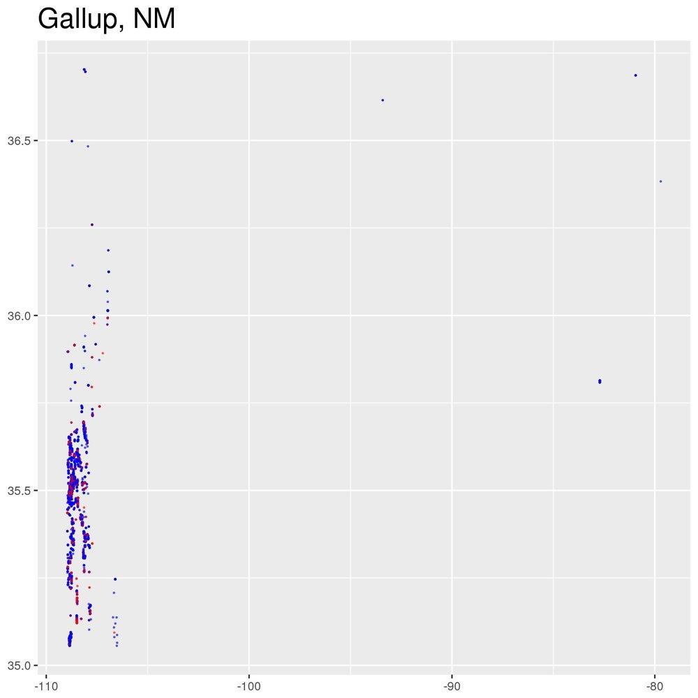 GallupNM.jpeg