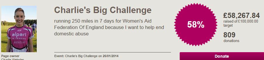 Charlie Websters fund raising effort earlier this year.