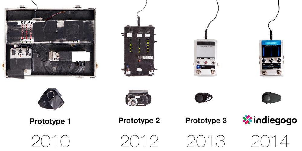 Prototype history