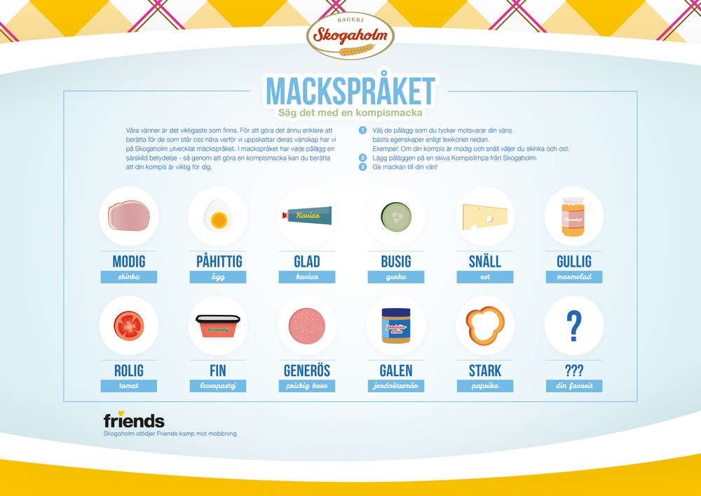 "Lexicon for ""mackspråket"". More will be added by Skogaholm in later campaigns."